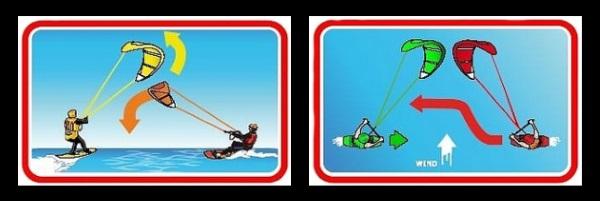 Kitesurfing lessons vietnam com regles de navigation en francais kiteschool Vung Tau November