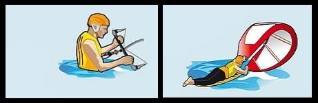 1 sauvetage quand le vent tombe kitesurf a vietnam Janvier