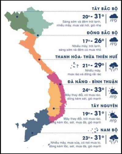 Wind in Vietnam während der Regenzeit