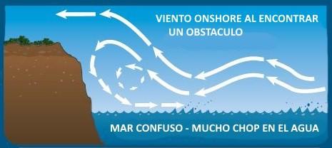 1-vientos-onshore