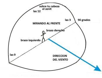 1-la-ventana-de-viento-kitesurfing-lessons-mallorca